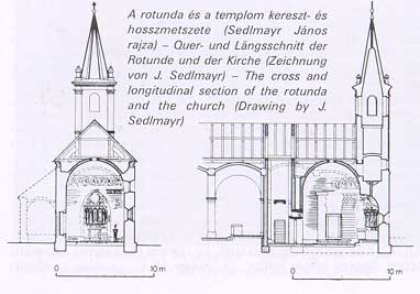 A templom kereszt- és hosszmetszete